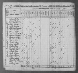 Image of John Mckee in 1830 Census Goshen, Belmont, Ohio